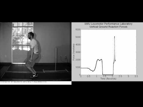 Slow motion video of vertical jump with synchronized vertical force data.