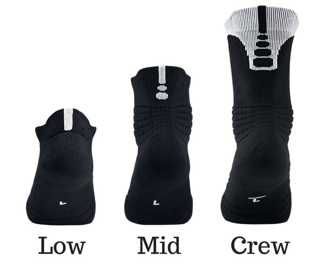 Athletic Socks To Wear Without Shoes