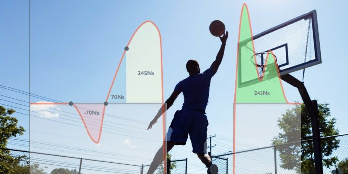 The Physics of the Vertical Jump - Force, Speed, Height
